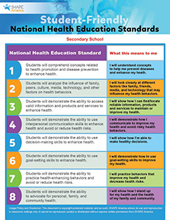 Poster: National Standards for K-12 HE - Secondary