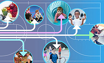 physical education and health education shape america stay informed about the latest topics and trends in physical education pe health education he and physical activity pa shape america s teacher s