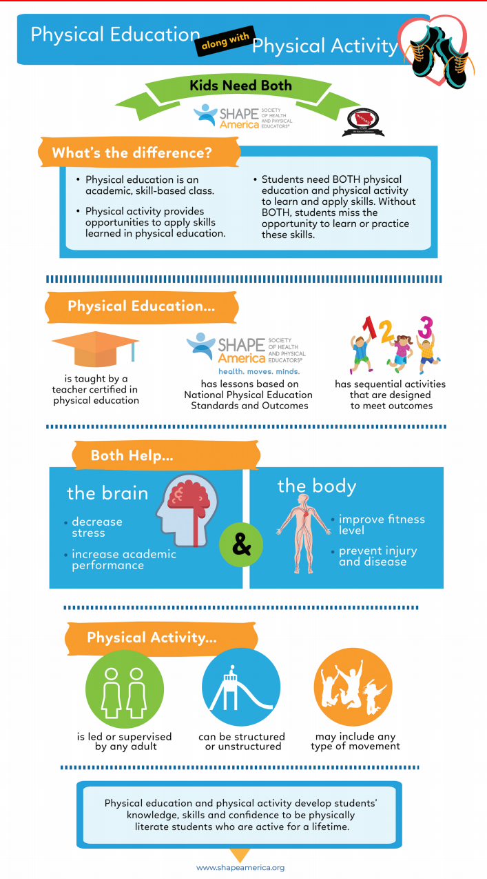 P.e And Health Resourceshealthy Active Living
